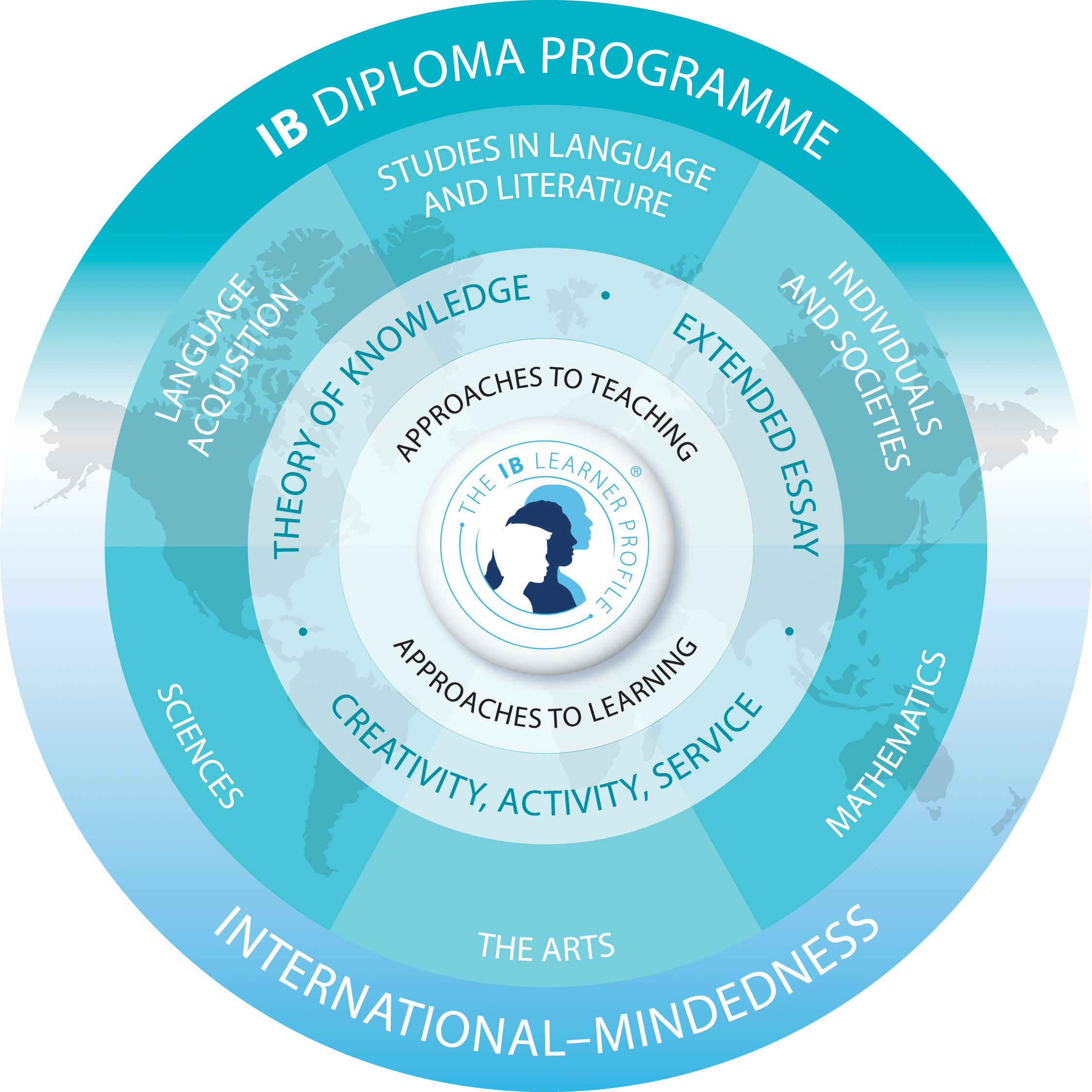 ib diploma programme  u2013 international school of amsterdam